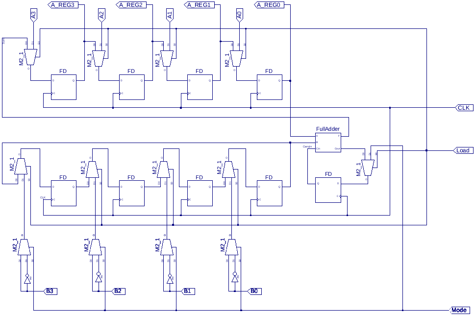 4-bit Serial Adder/Subtractor with Parallel Load – Altynbek ... on