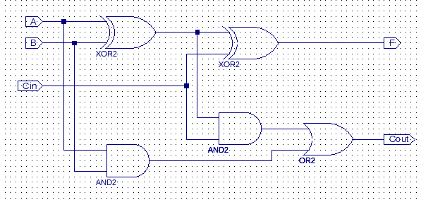basic 4 bit parallel adder computer science essay Adder filed under: term papers tagged with: science the latter relation reveals that the adder required for implementing a translator from the binary system to the adopted fig 415 basic cells in brent kung tree based diminished adder some gate-level circuits of basic cells calculating pi:j and gi:j.