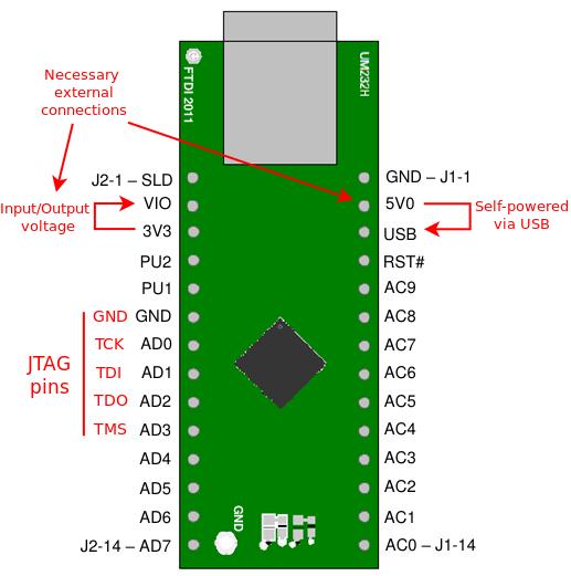 Connecting External FTDI-Based JTAG Adapter to Basys2 FPGA